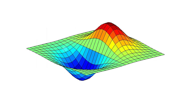 رسم نمودار دو بعدی (2D) و سه بعدی (3D) در نرمافزار متلب (MATLAB)
