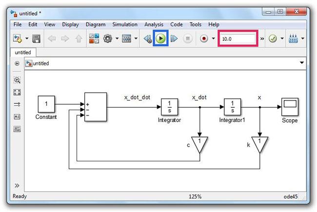 شکل 6 – مدل سیمولینک برای حل معادله دیفرانسیل و شبیهسازی پاسخ سیستم